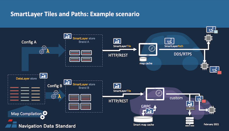 nds-live-webinar_whatis-nds-live_smartlayer-path-tiles