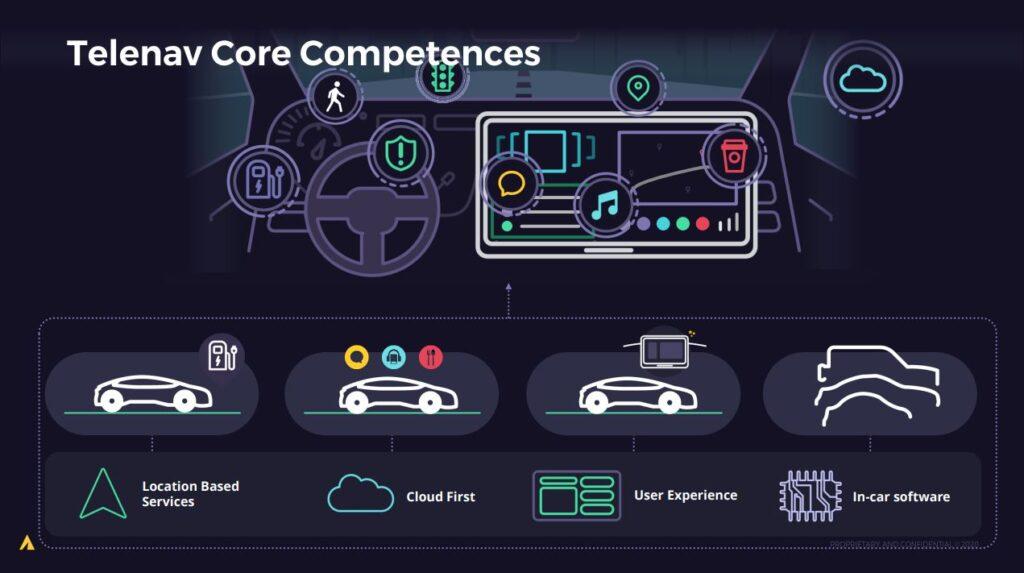 Telenav-Core-Competences